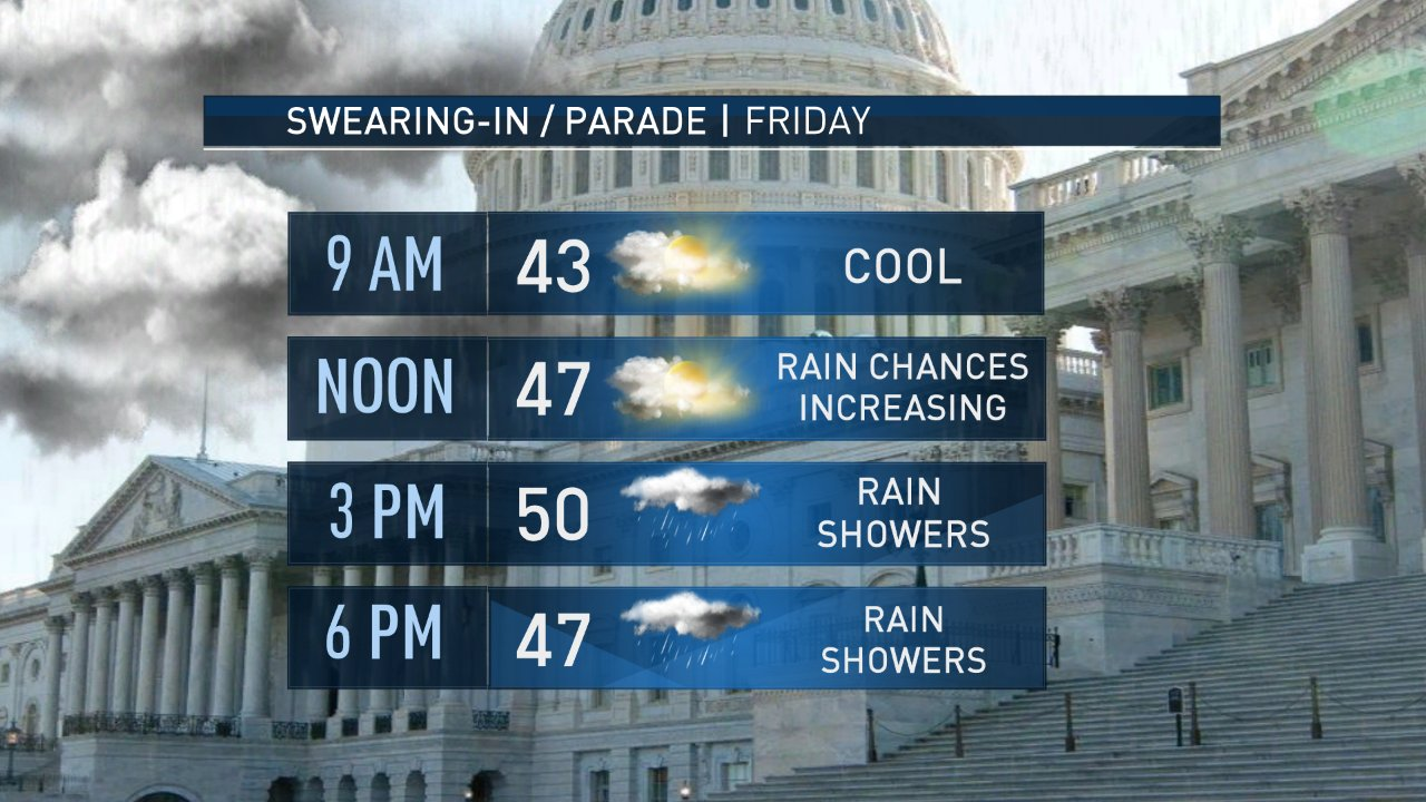 The weather outlook for Inauguration Day. (NBC Washington)