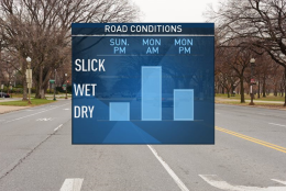 Graphic for road conditions