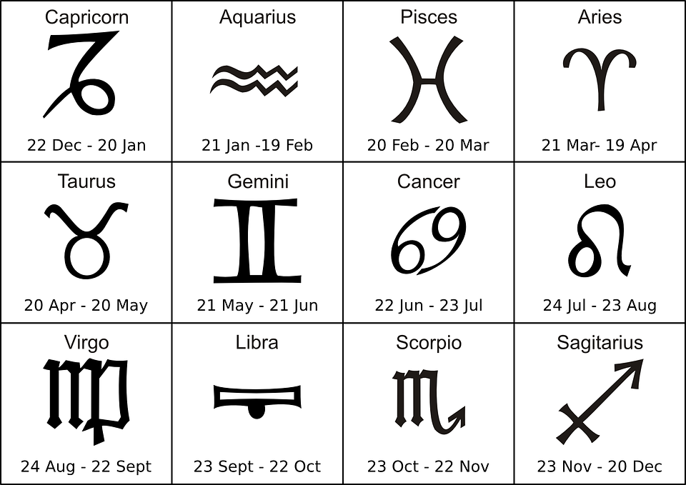 What Car Matches Your Zodiac Sign Wtop