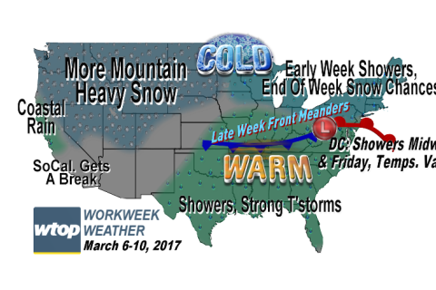 Workweek weather: Another warmup with some rain