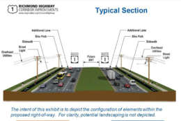 A rendering of the proposed Route 1 widening in Fairfax County. The work would leave enough space between the new northbound and southbound lanes for bus-only lanes.(Courtesy Virginia DOT)