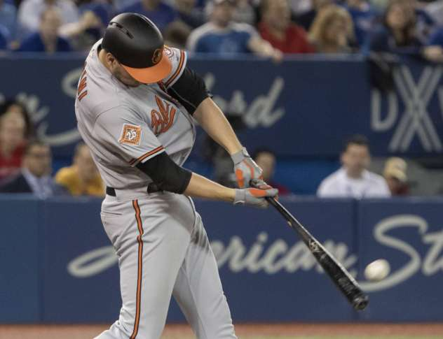 Orioles Look To Continue To Improve On Nine-Game Road Trip