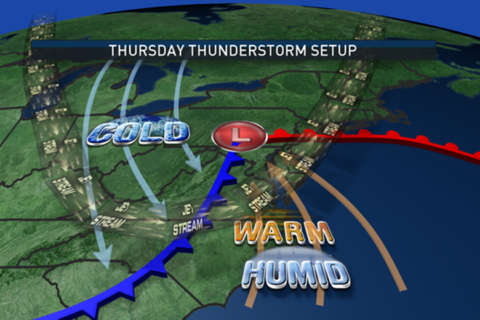 Severe thunderstorms expected Thursday: What to watch for