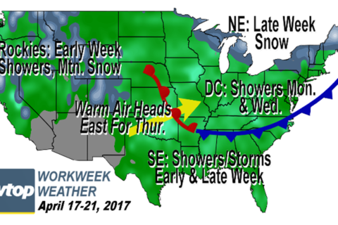 Workweek weather: More 80-degree weather, rainfall, possible