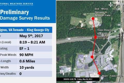 NWS: Tornado flips 4 cars in King George Co.