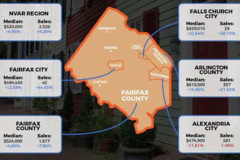May home sales rose in N.Va. despite low inventory