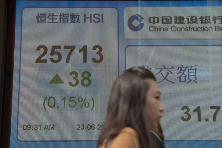 Asian stocks higher after oil prices drag down Wall Street