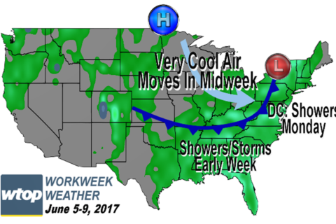 Workweek weather: Cooler weather takes up most of the week