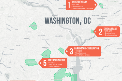 Real estate firm: 10 best-value neighborhoods in DC area for first-time buyers