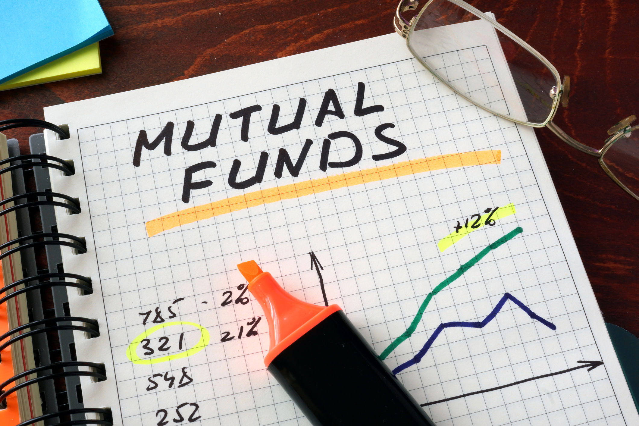 How to think like an adviser: The basics of mutual fund investing | WTOP