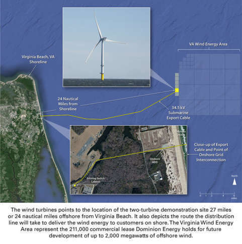 Dominion offshore wind project in Virginia is back on track
