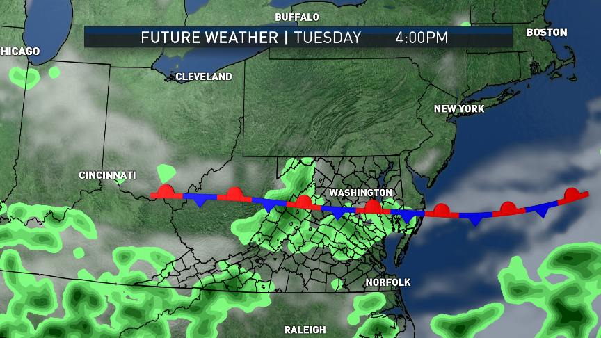 In terms of storms, the highest chances on Monday will be in southern Pennsylvania and northern Maryland, depending on the exact progress of the front. On Tuesday, the front will stall in our area and the highest chances for storms (scattered and temporary though they would be) will be right along and south of the boundary. This is also RPM computer output for simulated clouds and radar. Frontal positions are inherently approximated (fronts are actually zones of transition between air masses, not neat lines). (Data: The Weather Company. Graphics: Storm Team 4)