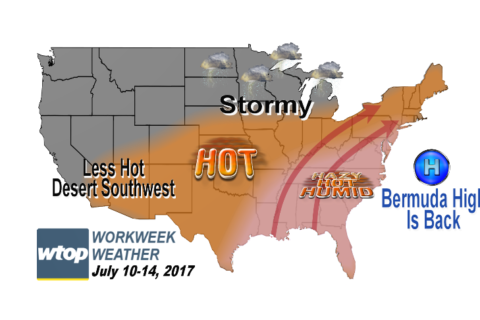 Workweek weather: Summer heat returns — with humidity