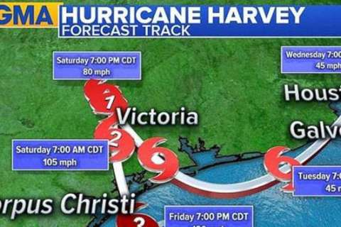 Why Harvey could stay over Texas for multiple days