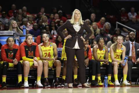 Maryland women to represent US in World University Games