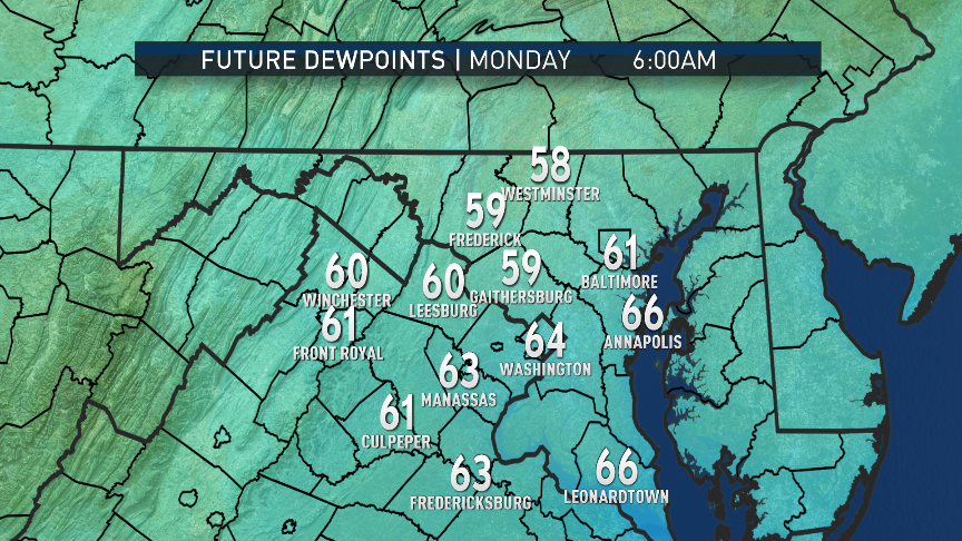 These snapshots from the RPM computer model show the dewpoints climbing on Monday through Tuesday, followed by a potential break in the humidity temporarily Tuesday night into Wednesday. Remember, the higher the dewpoint, the higher the amount of moisture in the air. When dewpoints start getting into the 70s, it starts to feel uncomfortable to most. (Data: The Weather Company. Graphics: Storm Team 4).