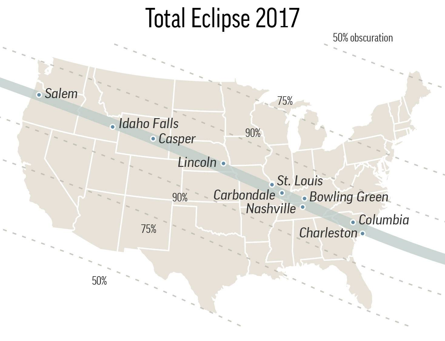 TOTAL ECLIPSE PATH 2017