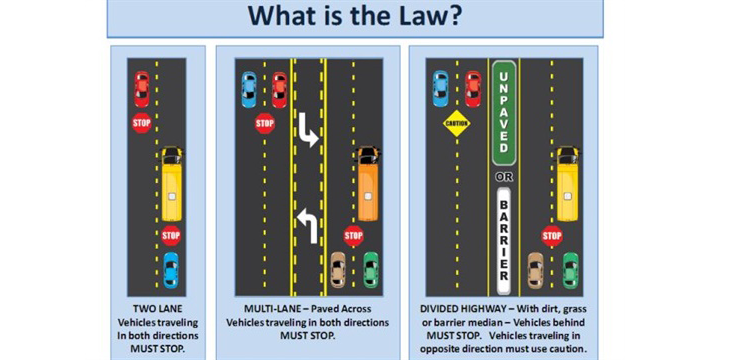 Montgomery County Traffic Cameras >> 'Appalling and unacceptable': Too many drivers pass school buses illegally | WTOP