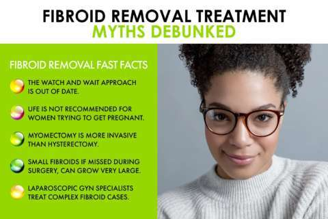 Debunking the top five myths of fibroid treatment