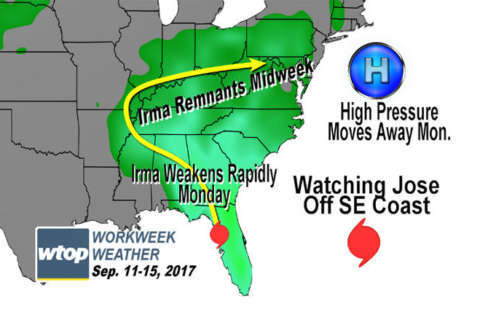 Workweek Weather: Irma remnants to bring showers to DC