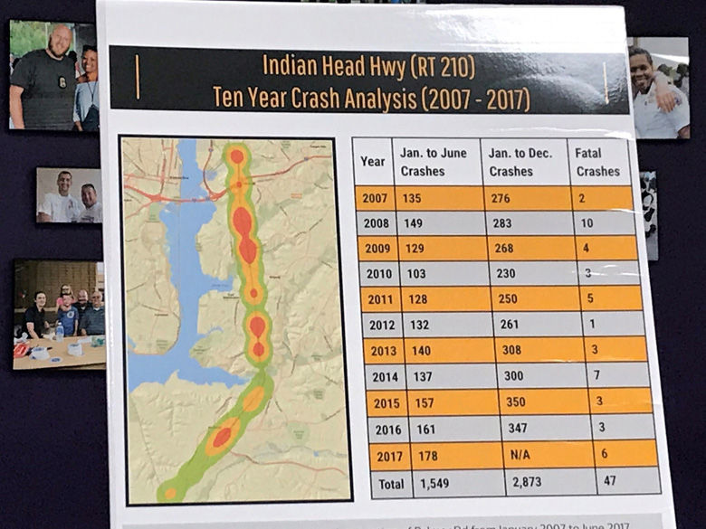 10 years of crash data from an 11-mile stretch of Indian Head Highway in Prince George's County were released at a community meeting Monday. (WTOP/Michelle Basch)