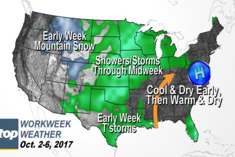 Workweek weather: Summerlike temps return this week