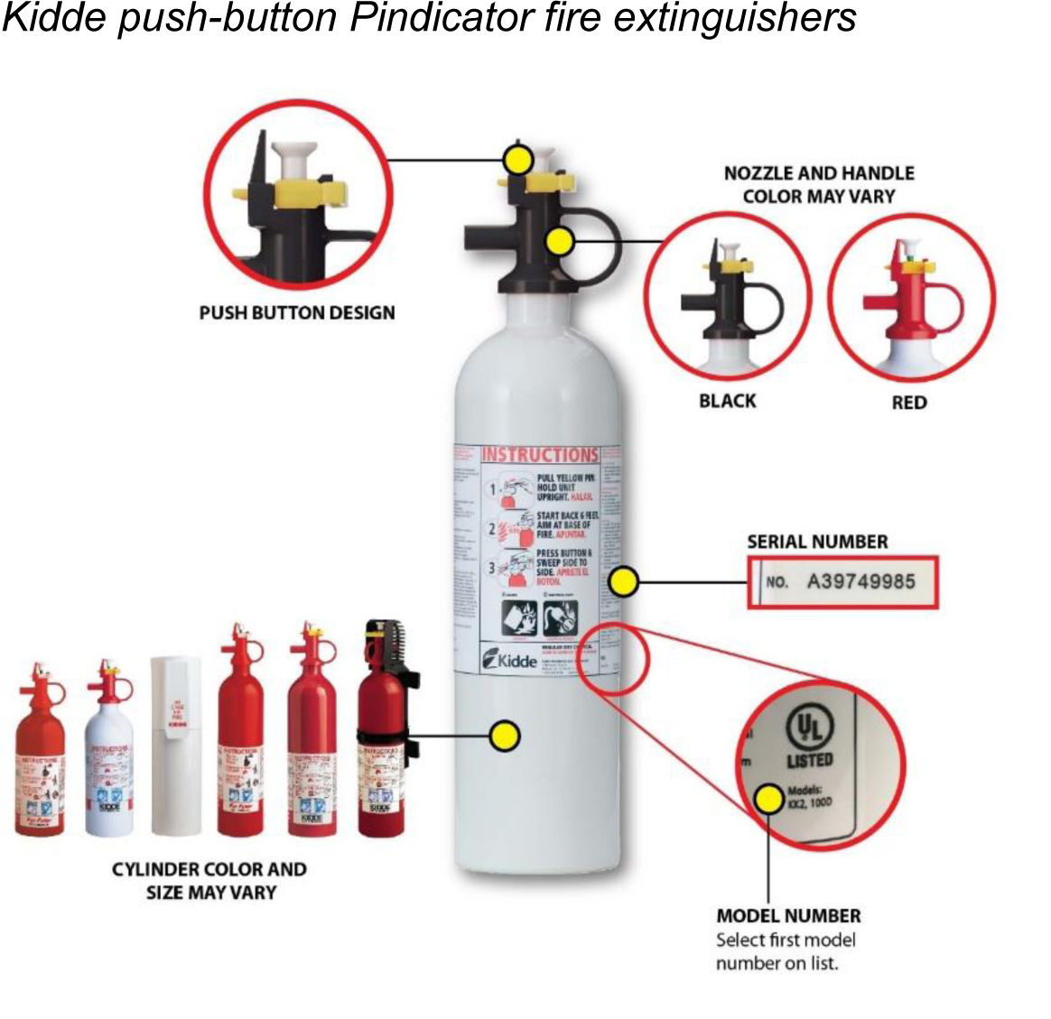 Kidde Recalls Fire Extinguishers That Dont Extinguish Fires