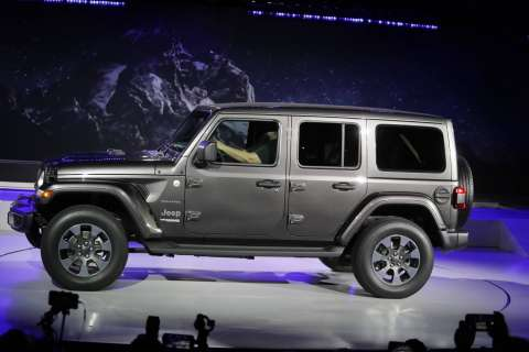 Vehicles that hold their value best in DC market