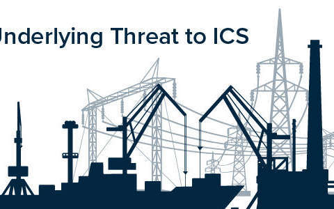 Technology isn't the underlying cyber threat to the ICS, it's the people