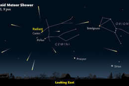 This should be a good year for the Geminids. There's almost no moonlight to interfere with observing, and the shower reliably produces a high meteor count. Start looking for them about 2 hours after sunset. (Courtesy Sky & Telescope/Gregg Dindermann)