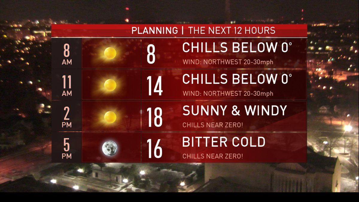 Wind chills will be brutal Friday and into the weekend. (Courtesy NBC4)