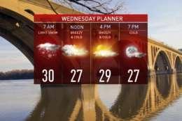 Expected temperatures for Wednesday. (Courtesy NBC Washington)