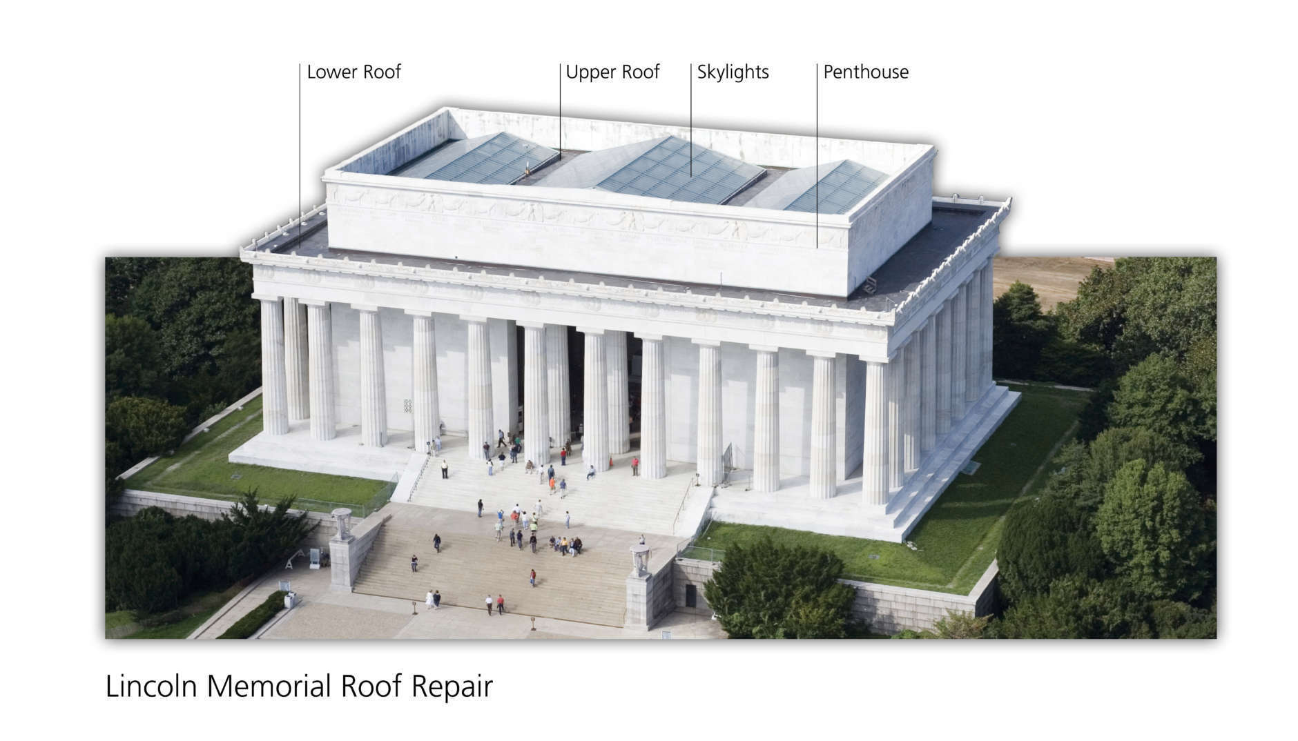 This diagram provided by the National Park Service shows the areas that will be repaired as part of a $2.85 million project that began on Monday. Last replaced 20 years ago, the flat upper and lower roofs of the memorial are failing, allowing water to stain the interior walls of the structure. A five-layer roof system will be installed but will not alter the look of the structure: hollow clay terracotta tile, concrete decking, a hot rubberized asphalt membrane, rigid insulation and slate pavers. Marble at the four corners of the penthouse level will also be repaired. And broken glass in the skylights above the chamber will be replaced. (Courtesy National Park Service)