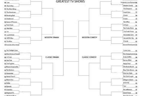 March Madness: Greatest TV Shows
