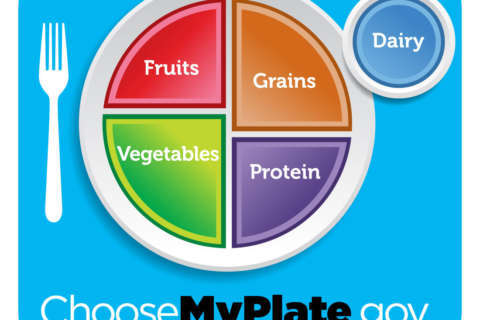 Your chance to weigh in on federal dietary guidelines is here – but not for long