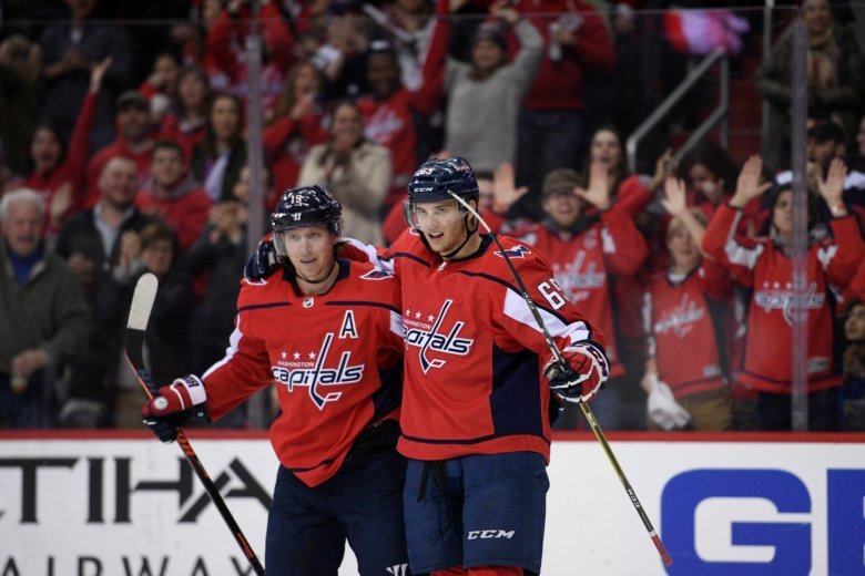 Capitals Vs. Blue Jackets Live Stream