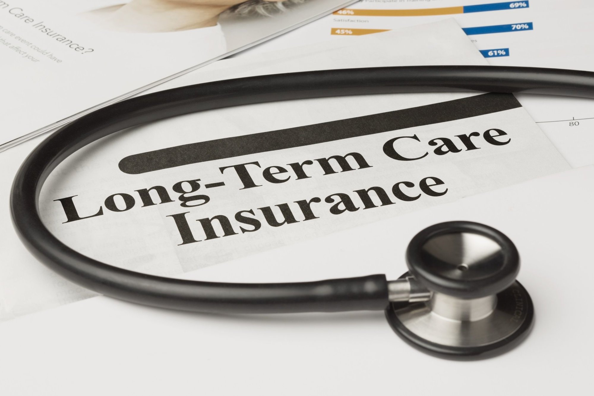Health Care Insurance >> Weighing The Costs And Need For Long Term Care Insurance