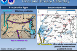 The first round of precipitation moves through the D.C. area in the morning with mostly rain. The second round comes through Saturday afternoon and could bring a rain/snow mix with little to no accumulation. (Courtesy National Weather Service via Twitter)