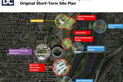 From gray to green: Sports fields to kick off transformation of RFK Stadium area