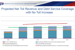 The debt coverage forecast for the Dulles Toll Road without the rate increase.