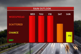 If you like sunshine, there's bad news: The D.C. area might not see sunshine until Sunday. The flood threat will remain through the rest of the week. (Courtesy NBC Washington)