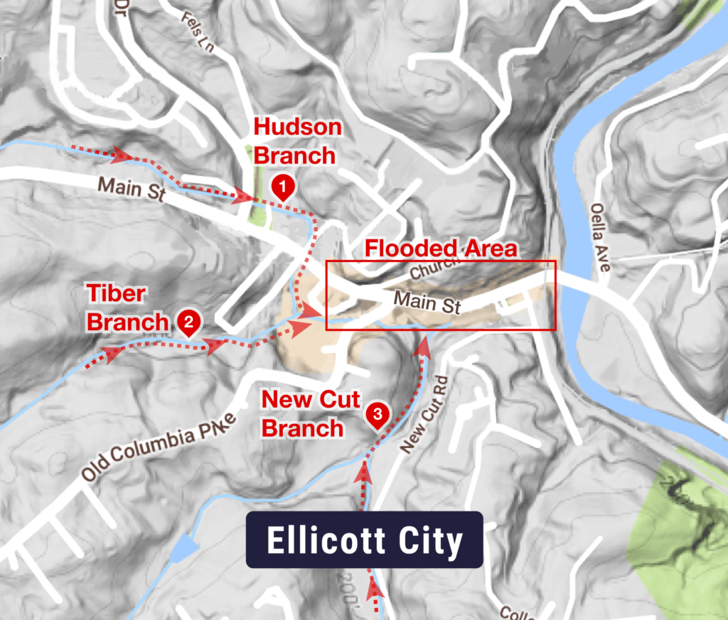 The Hudson Branch, Tiber Branch and New Cut Branch all converge near Main Street in Ellicott City. Two massive floods in 2016 and 2018 decimated the area.
