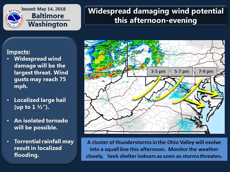 The National Weather Service is advising the D.C. area to keep an eye on conditions later Monday. (Courtesy National Weather Service)