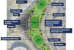 Rendering shows plans for RFK Stadium