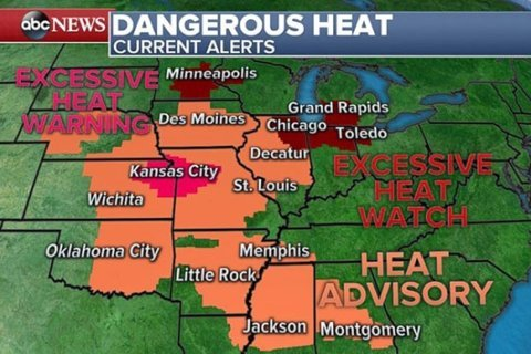 Dangerous, excessive heat expanding in central US, moves into Northeast