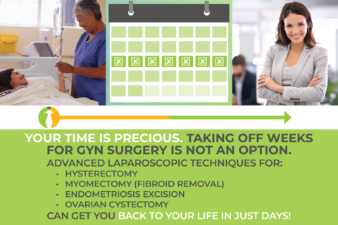 Spend days, not weeks recovering from hysterectomy or other GYN surgery