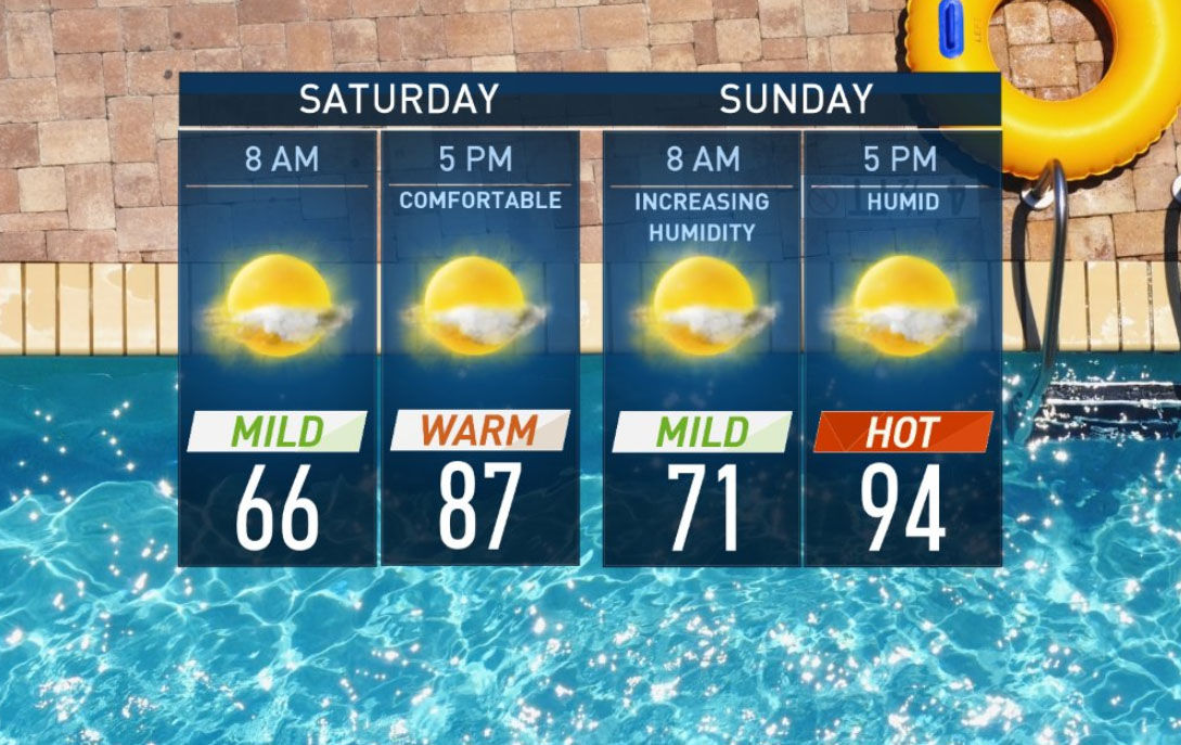 Heat advisory issued for Cuyahoga County until 8 p.m.