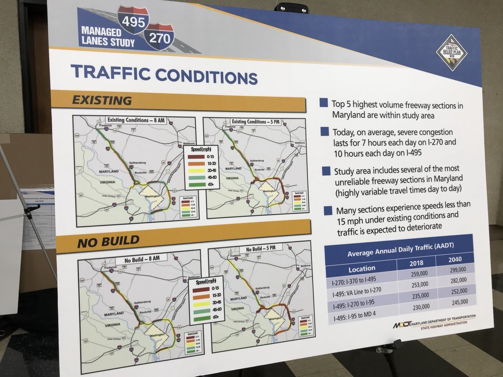 How bad is traffic now on the Capital Beltway in Maryland and I-270? And how bad is it expected to be in 2040 if no changes are made? Here's what Maryland's State Highway Administration says. (WTOP/Michelle Basch)