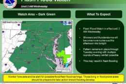 A flash flood watch is in effect for the D.C. area until 2 a.m. Wednesday. Repeated rounds of heavy rain may cause flash flooding. (Courtesy National Weather Service)