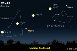 "From SkyandTelescope.com: ""Mars will be easy to spot low in the southeastern sky in late evening. On the night of the 27th, it will be joined by the full Moon."" (Sky & Telescope / Gregg Dinderman)"